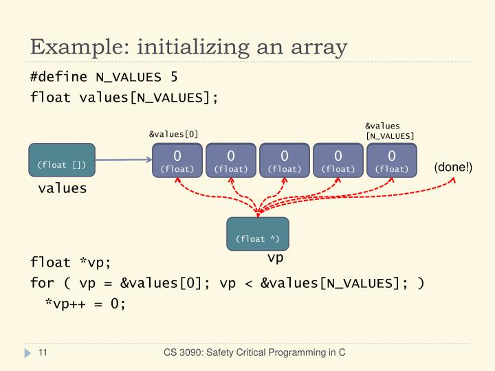 Example: initializing an array