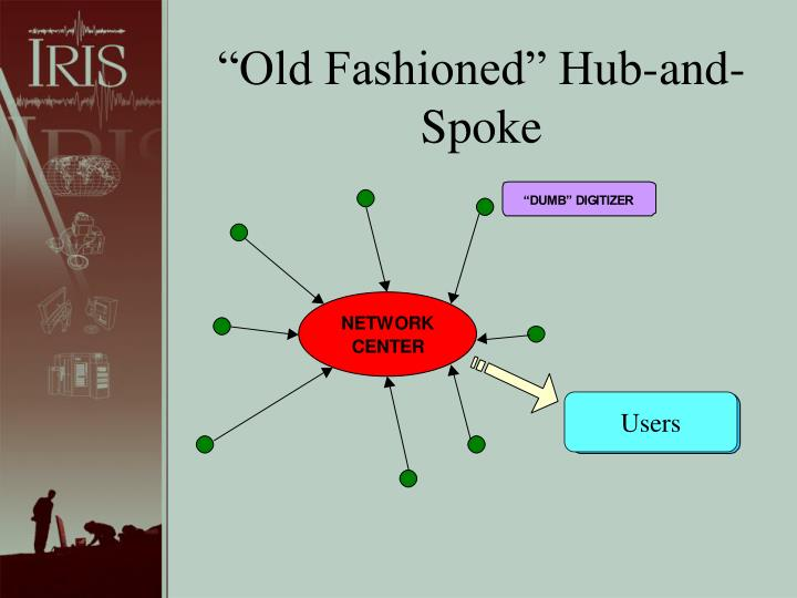"""Old Fashioned"" Hub-and-Spoke"