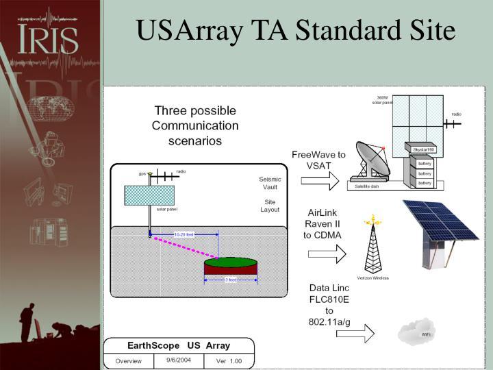 USArray TA Standard Site