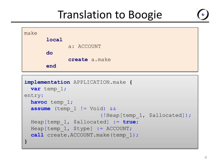 Translation to Boogie