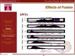 effects of fusion
