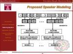 proposed speaker modeling