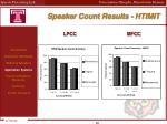 speaker count results htimit