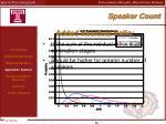 speaker count