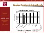 speaker counting indexing results