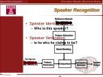 speaker recognition