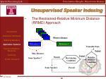 unsupervised speaker indexing1