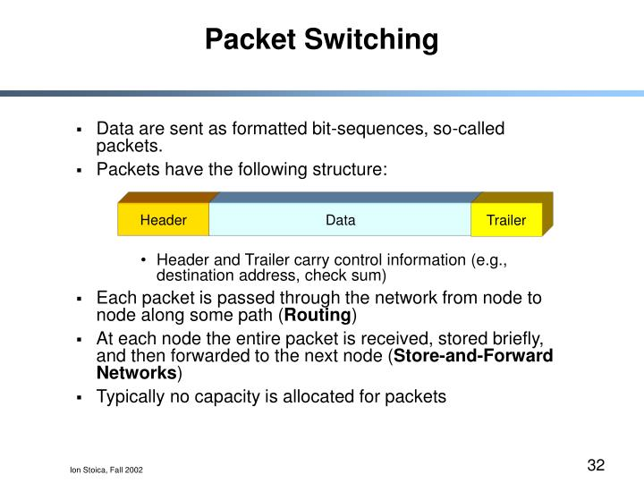 Packet Switching