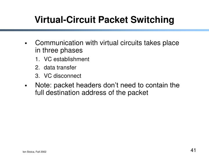 Virtual-Circuit Packet Switching