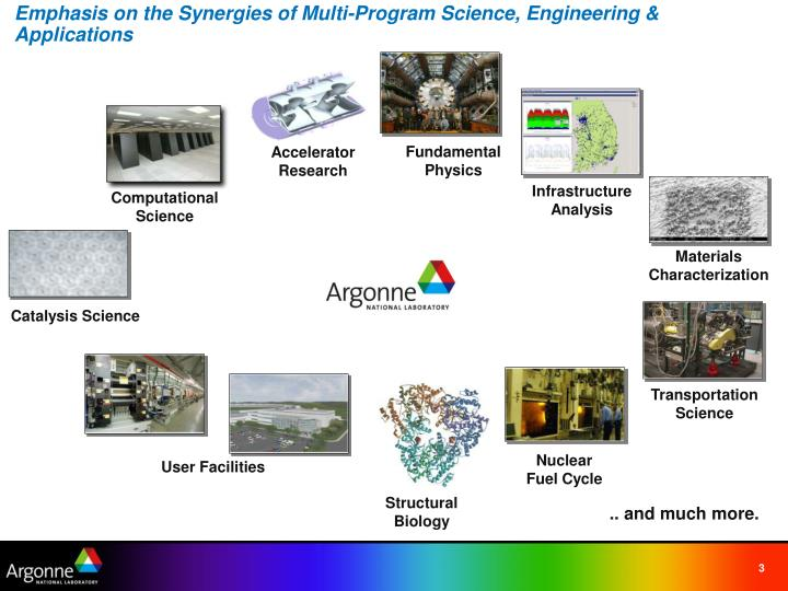 Emphasis on the Synergies of Multi-Program Science, Engineering & Applications