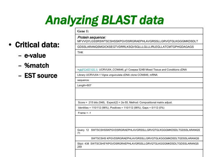 Analyzing BLAST data