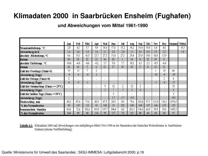 Klimadaten 2000  in Saarbrücken Ensheim (Fughafen)