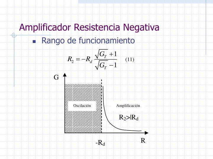 Amplificador Resistencia Negativa