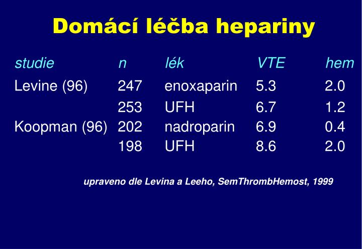 Domácí léčba hepariny