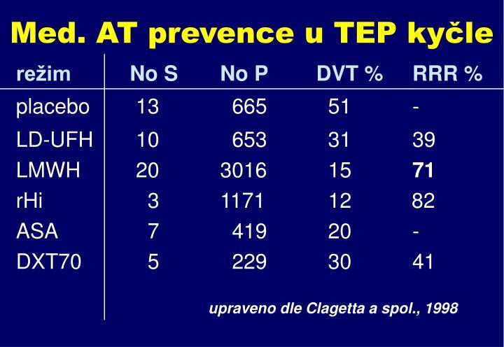 Med. AT prevence u TEP kyčle