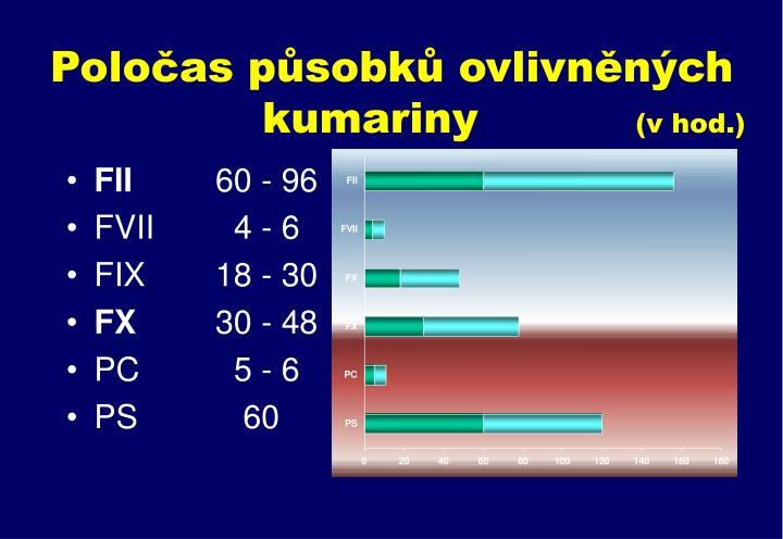 Poločas působků ovlivněných       kumariny