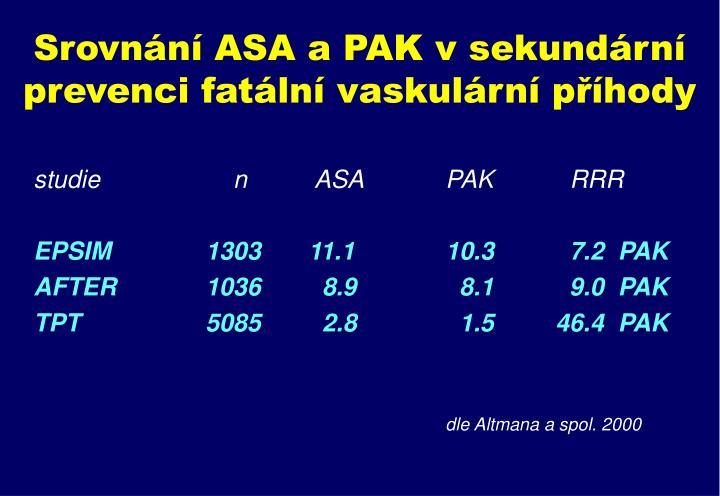 Srovnání ASA a PAK v sekundární prevenci fatální vaskulární příhody