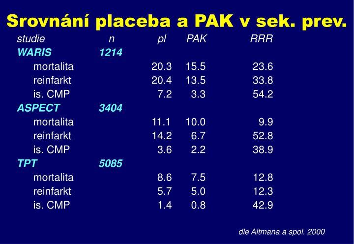 Srovnání placeba a PAK v sek. prev.