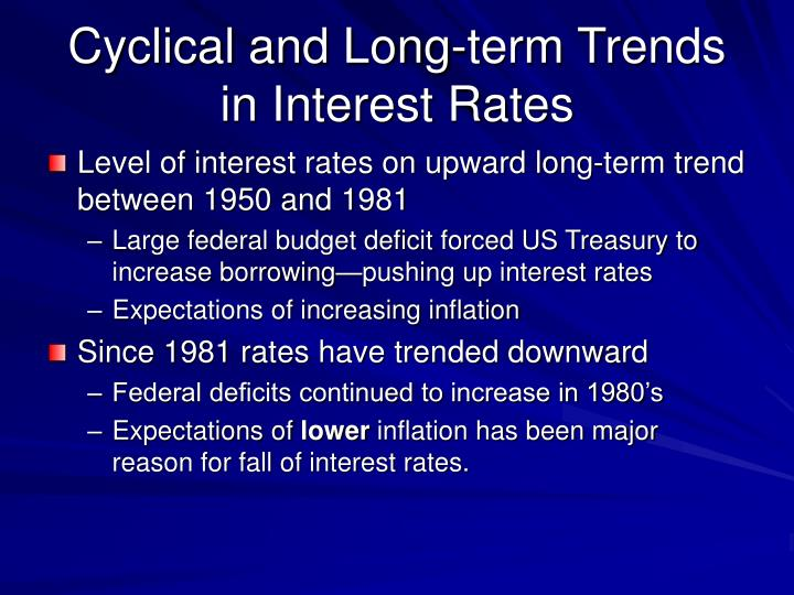Cyclical and Long-term Trends in Interest Rates
