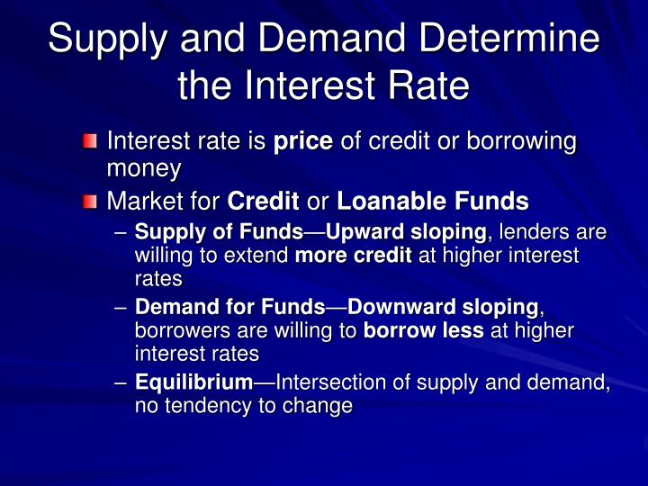 Supply and Demand Determine the Interest Rate