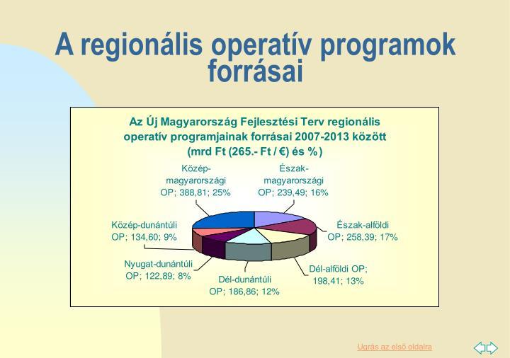 A regionális operatív programok forrásai