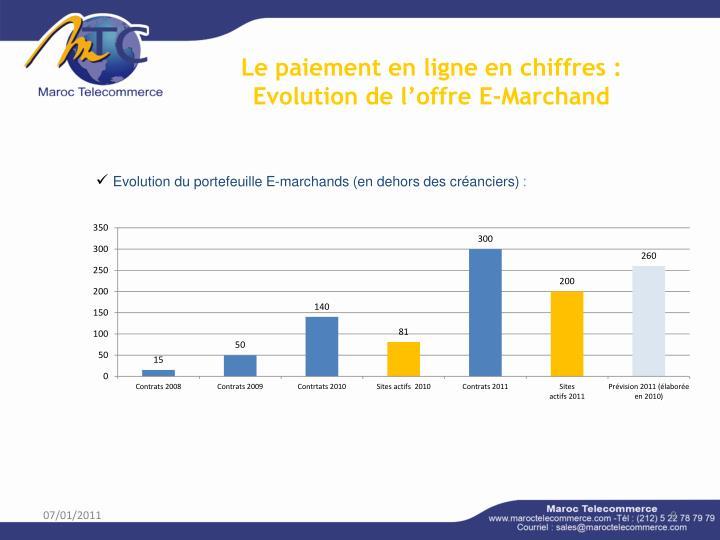Le paiement en ligne en chiffres : Evolution de l'offre E-Marchand