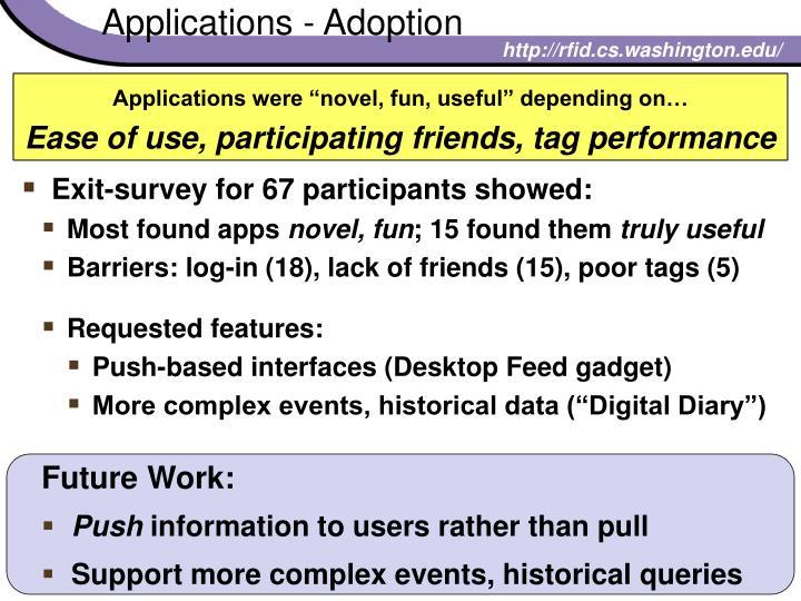 Applications - Adoption