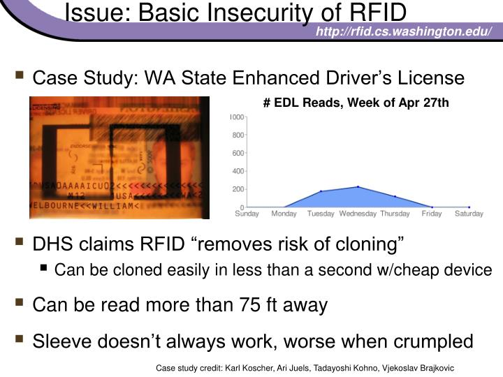 Issue: Basic Insecurity of RFID