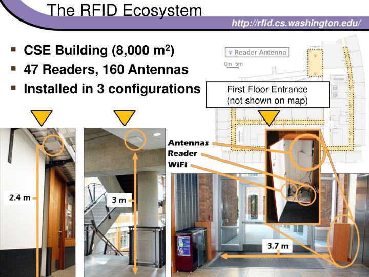The RFID Ecosystem