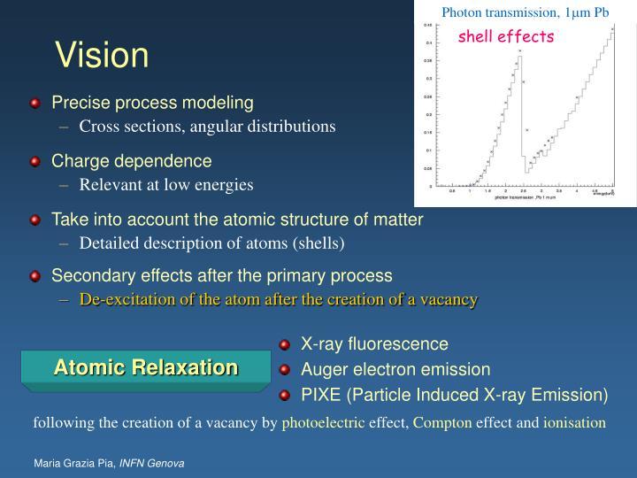 Precise process modeling