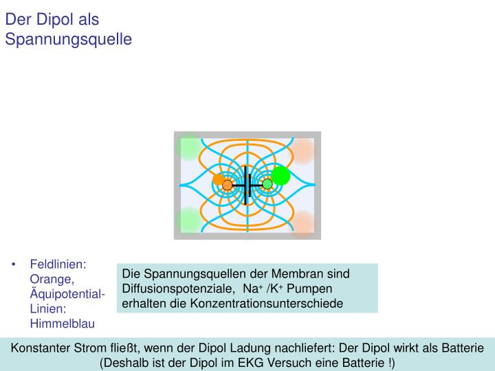 Der Dipol als Spannungsquelle