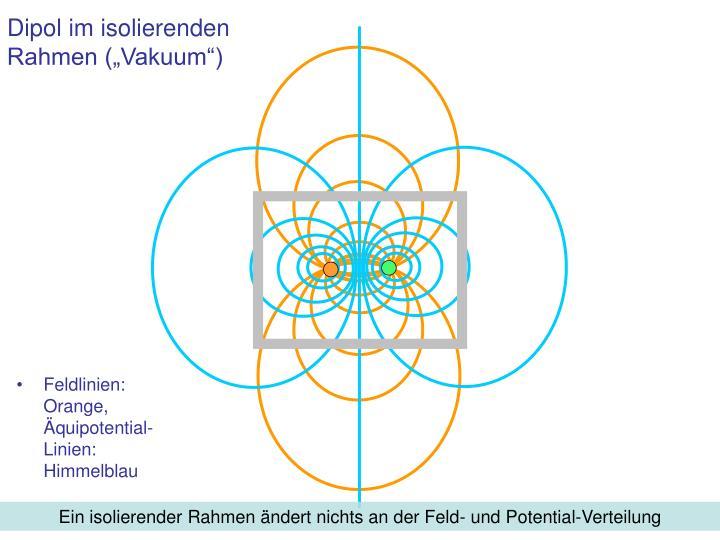 """Dipol im isolierenden Rahmen (""""Vakuum"""")"""