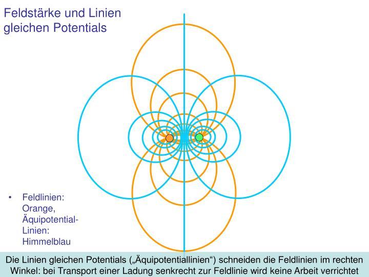 Feldstärke und Linien gleichen Potentials