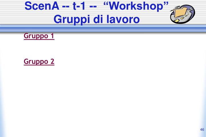 "ScenA -- t-1 --  ""Workshop"""