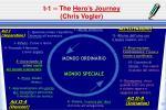 t 1 the hero s journey chris vogler