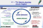 t 1 the hero s journey chris vogler3