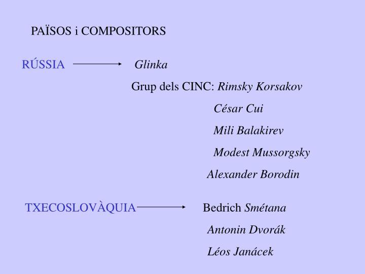 PAÏSOS i COMPOSITORS