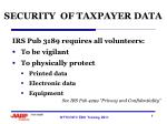 security of taxpayer data