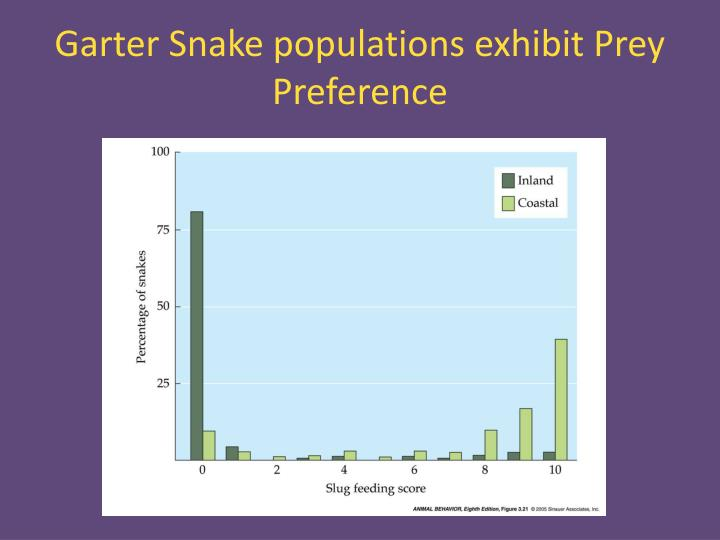 Garter Snake populations exhibit Prey Preference