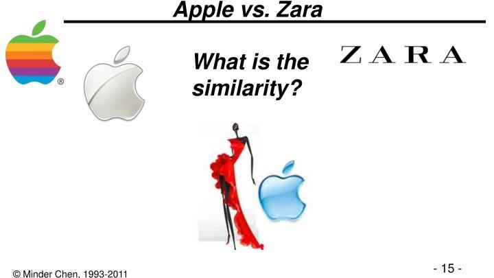 Apple vs. Zara