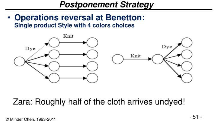Postponement Strategy