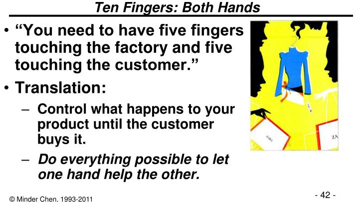 Ten Fingers: Both Hands