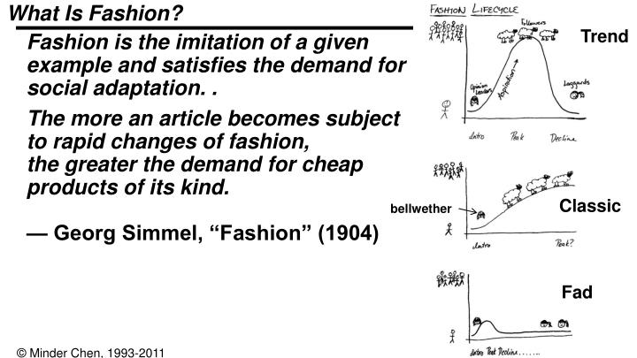 What Is Fashion?
