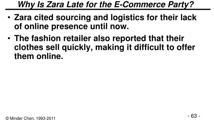 Why Is Zara Late for the E-Commerce Party?
