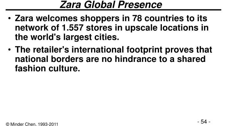 Zara Global Presence
