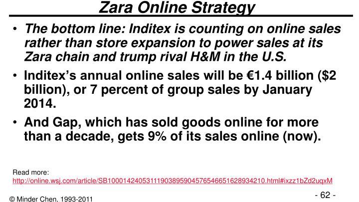 Zara Online Strategy