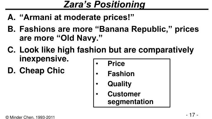Zara's Positioning