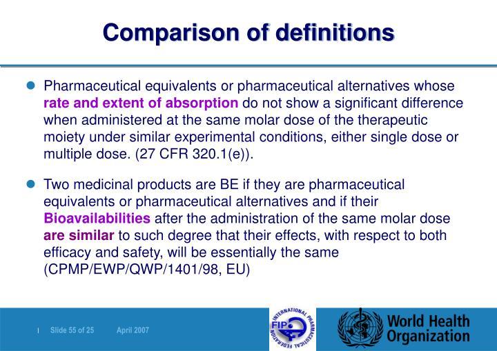 Comparison of definitions