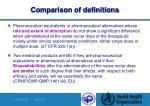 comparison of definitions1