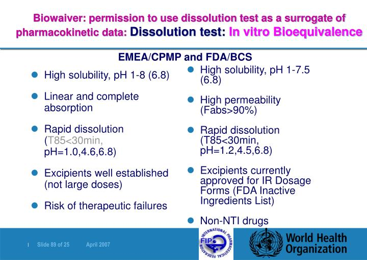 Biowaiver: permission to use dissolution test as a surrogate of pharmacokinetic data: